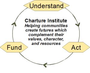 charture1