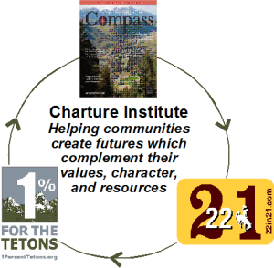 charture2